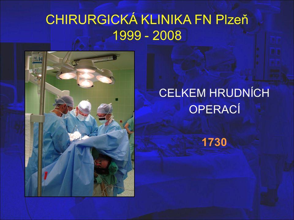 CHIRURGICKÁ KLINIKA FN Plzeň 1999 - 2008