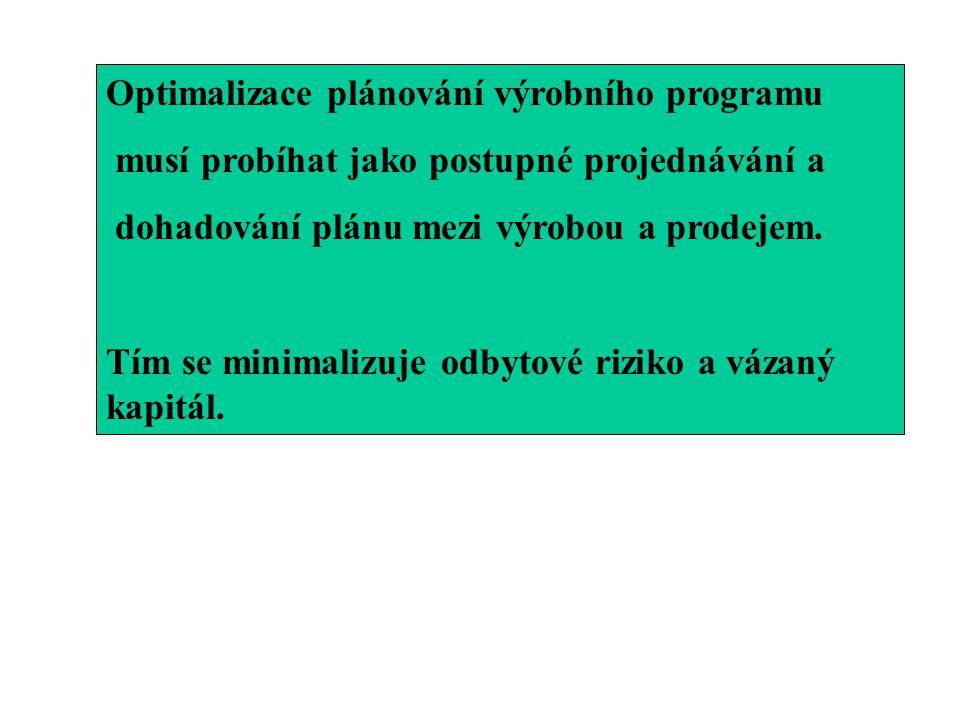 Optimalizace plánování výrobního programu