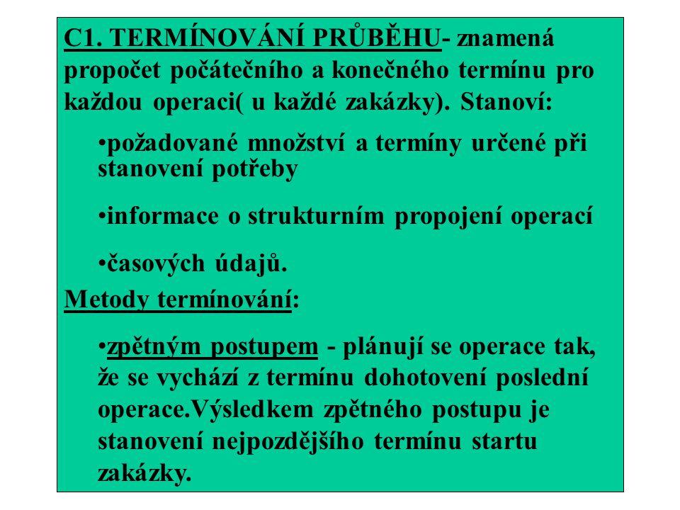C1. TERMÍNOVÁNÍ PRŮBĚHU- znamená propočet počátečního a konečného termínu pro každou operaci( u každé zakázky). Stanoví: