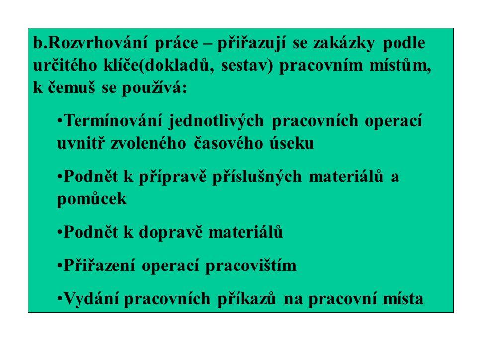 b.Rozvrhování práce – přiřazují se zakázky podle určitého klíče(dokladů, sestav) pracovním místům, k čemuš se používá: