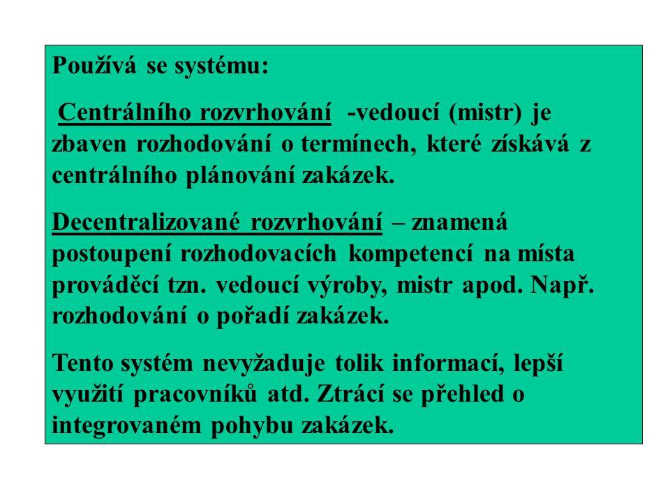 Používá se systému: Centrálního rozvrhování -vedoucí (mistr) je zbaven rozhodování o termínech, které získává z centrálního plánování zakázek.