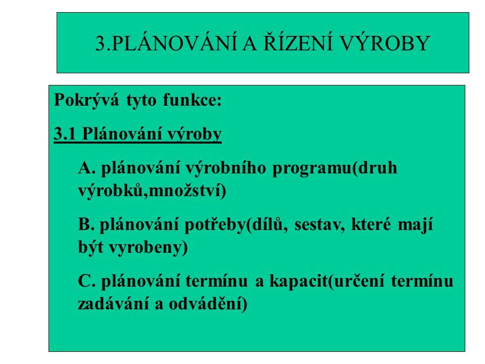 3.PLÁNOVÁNÍ A ŘÍZENÍ VÝROBY