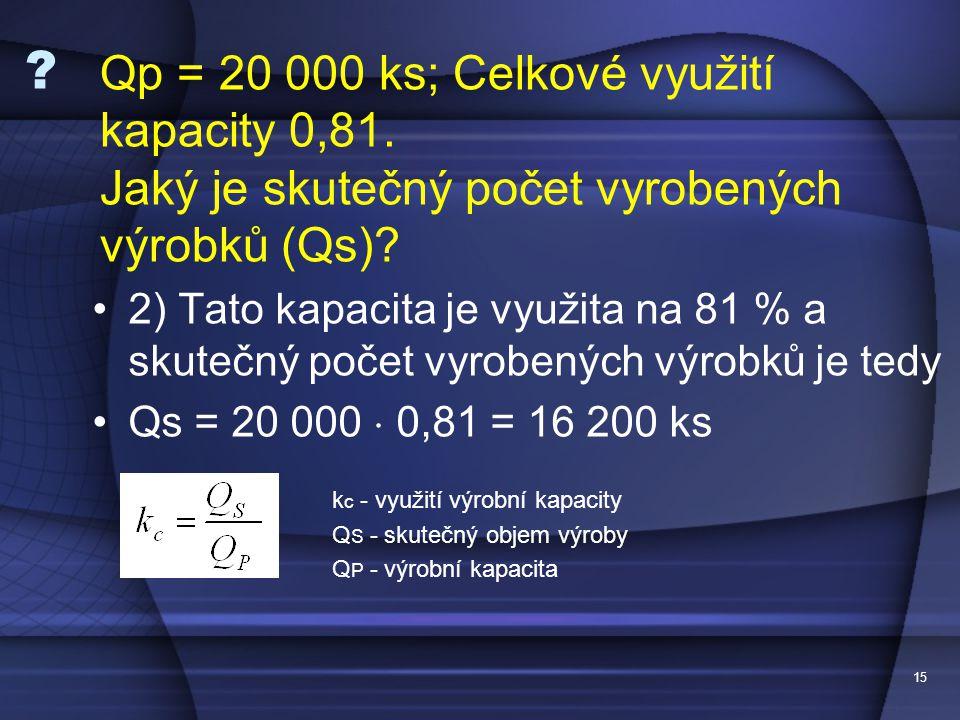 Qp = 20 000 ks; Celkové využití kapacity 0,81.