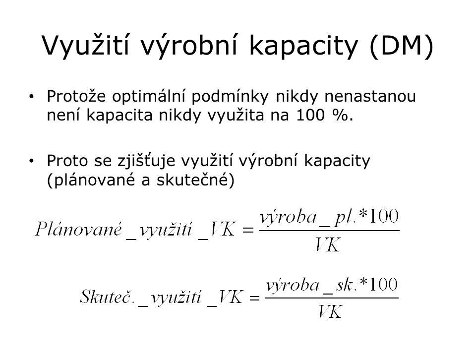 Využití výrobní kapacity (DM)