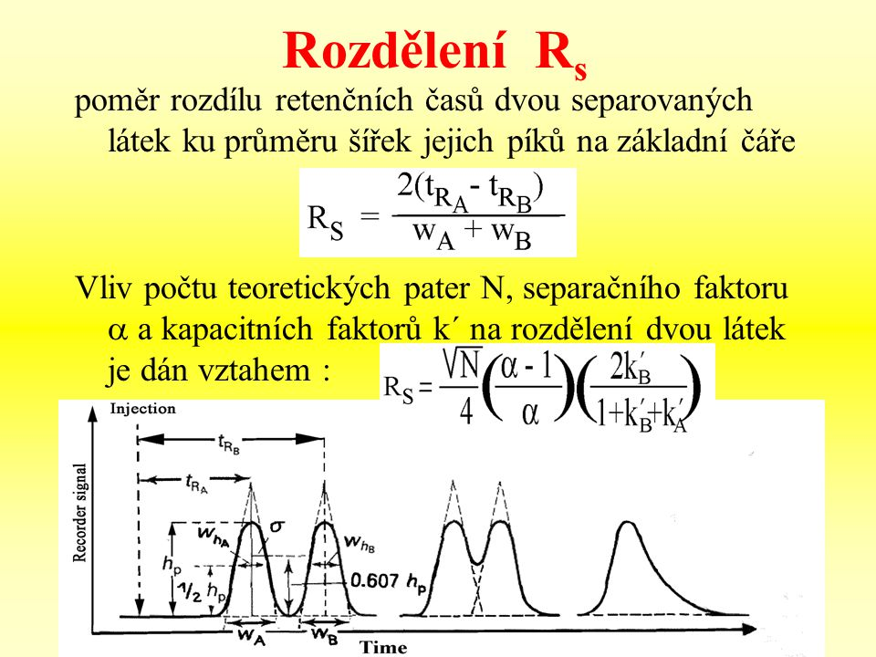 Rozdělení Rs poměr rozdílu retenčních časů dvou separovaných látek ku průměru šířek jejich píků na základní čáře.
