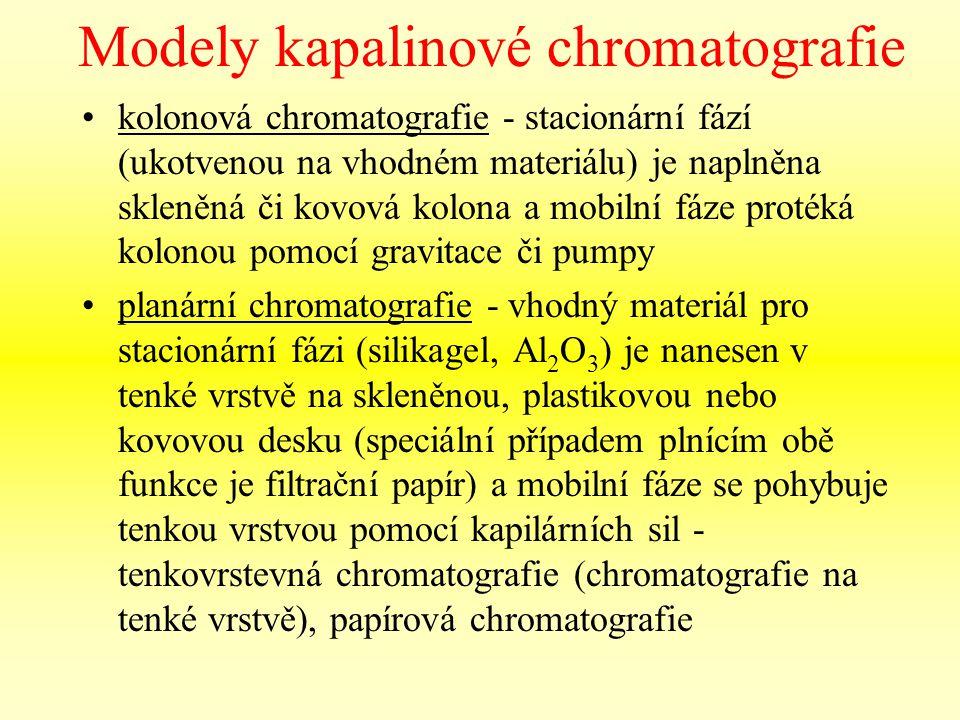 Modely kapalinové chromatografie