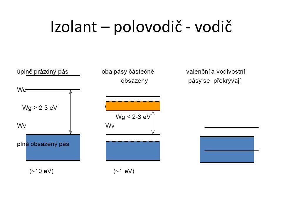 Izolant – polovodič - vodič