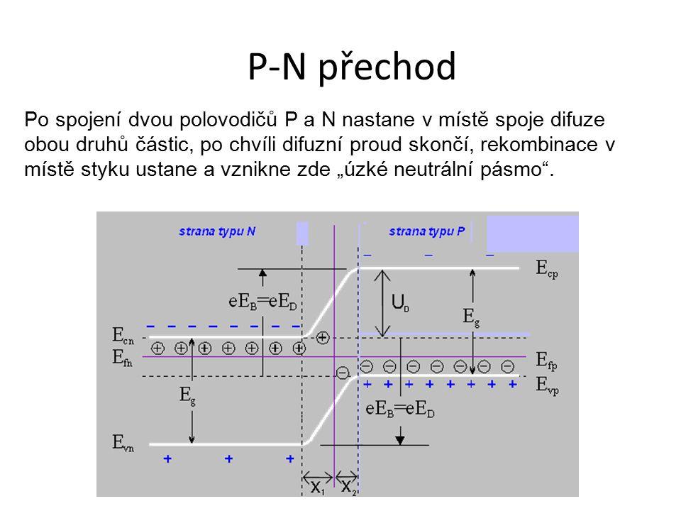 P-N přechod
