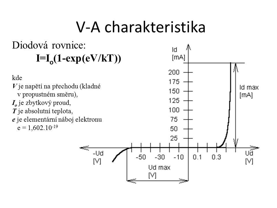 V-A charakteristika Diodová rovnice: I=Io(1-exp(eV/kT)) kde