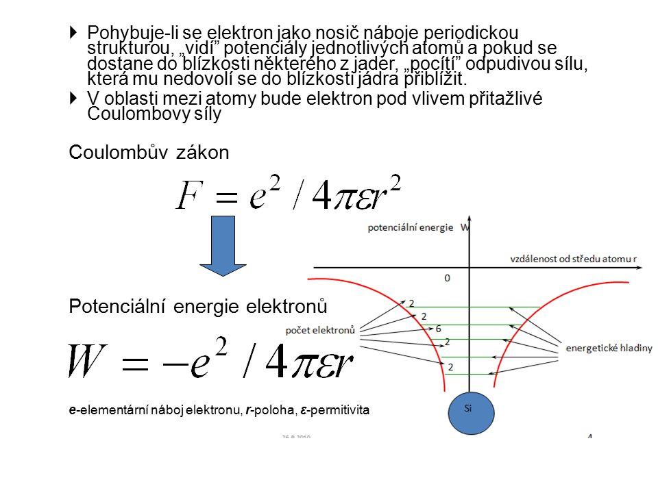 Potenciální energie elektronů