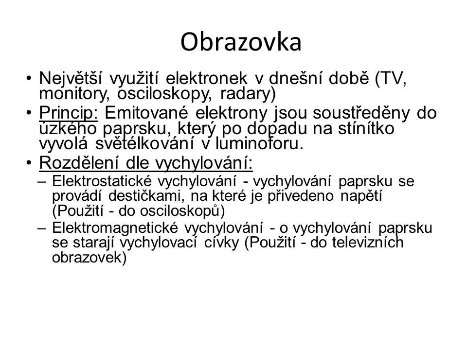 Obrazovka Největší využití elektronek v dnešní době (TV, monitory, osciloskopy, radary)