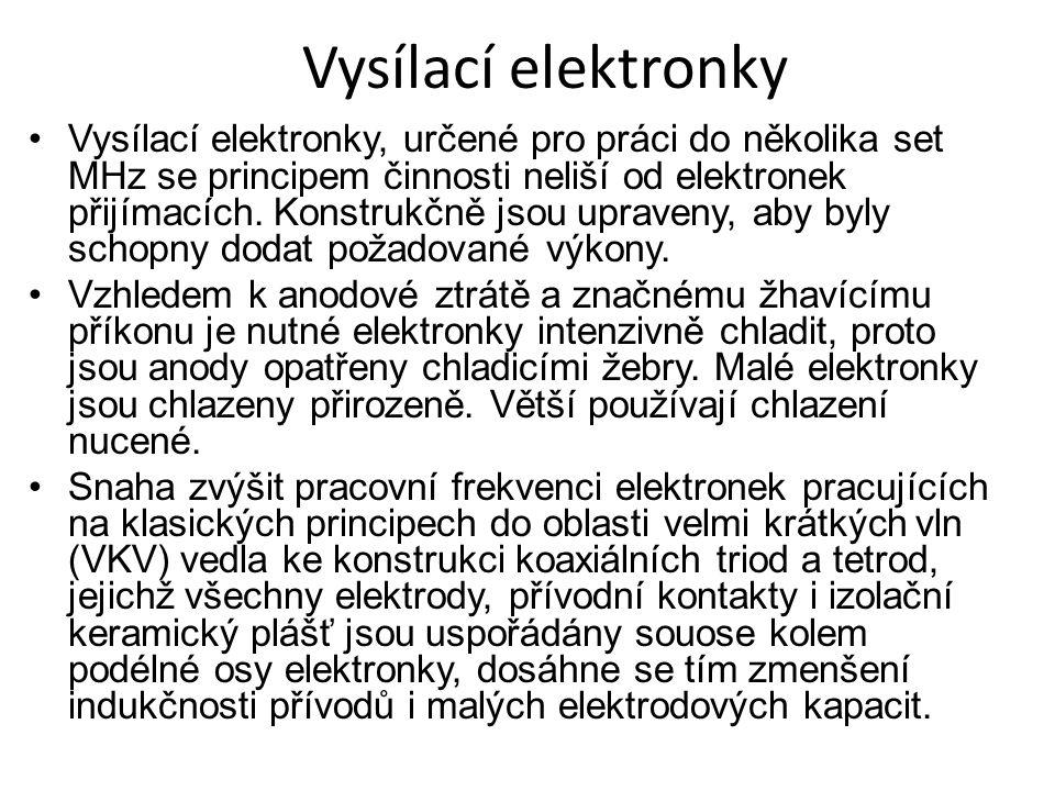 Vysílací elektronky