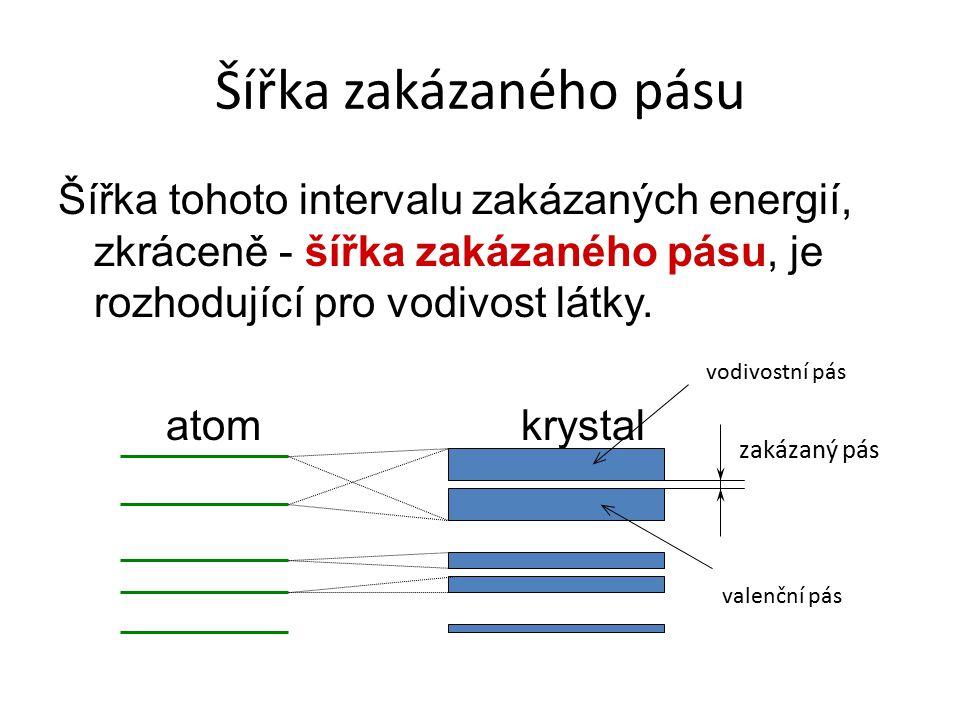 Šířka zakázaného pásu Šířka tohoto intervalu zakázaných energií, zkráceně - šířka zakázaného pásu, je rozhodující pro vodivost látky. atom krystal