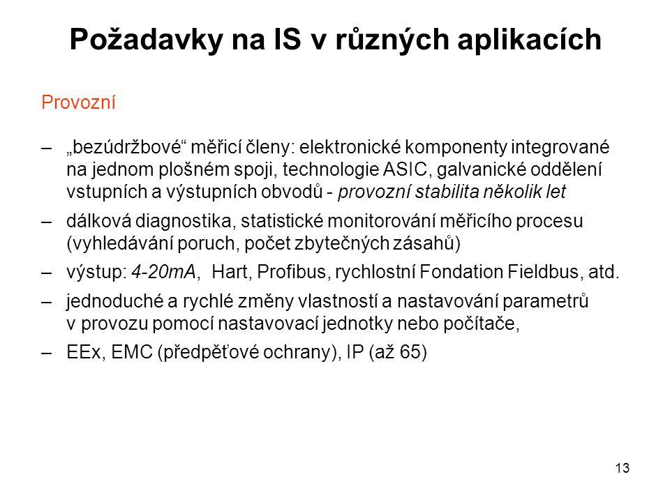 Požadavky na IS v různých aplikacích