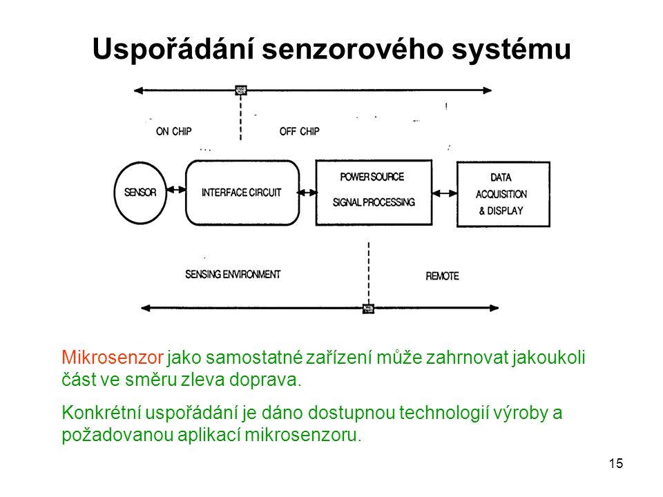Uspořádání senzorového systému