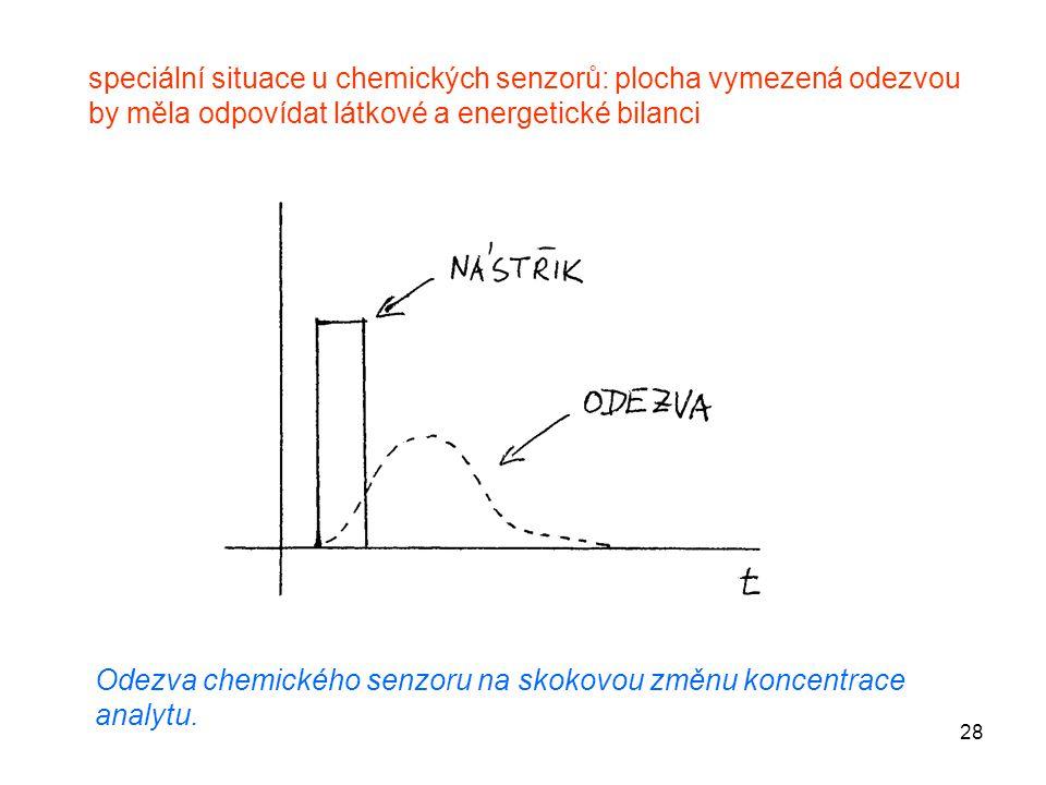 speciální situace u chemických senzorů: plocha vymezená odezvou by měla odpovídat látkové a energetické bilanci