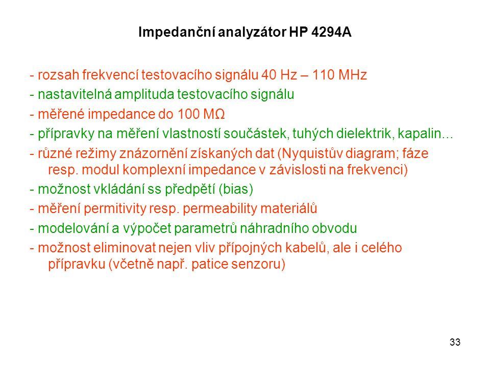 Impedanční analyzátor HP 4294A