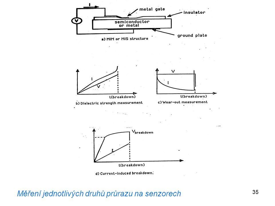 Měření jednotlivých druhů průrazu na senzorech