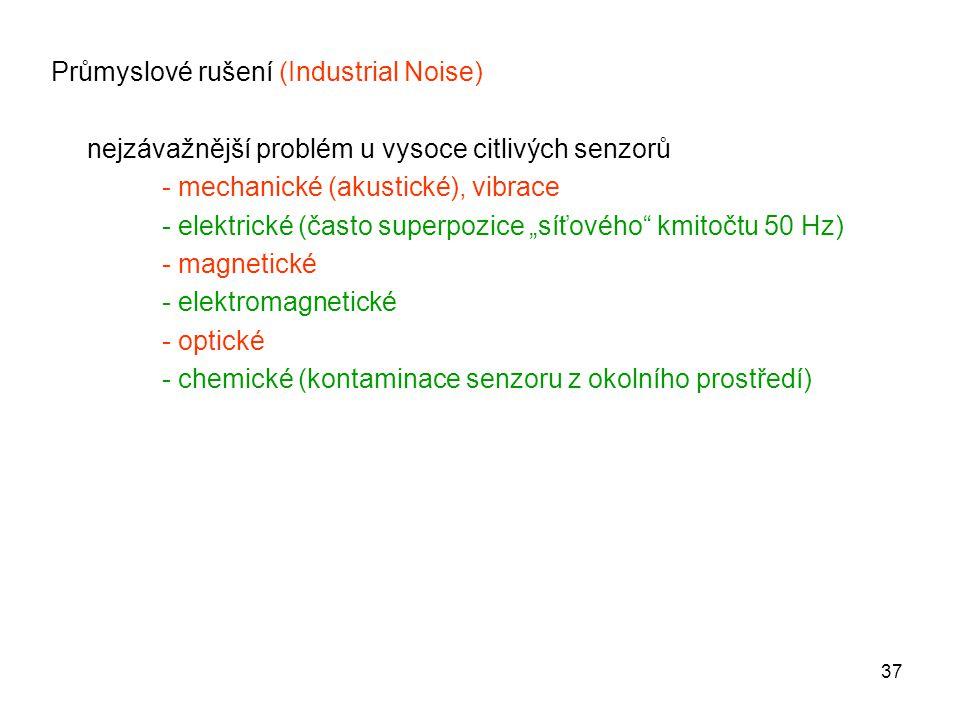 Průmyslové rušení (Industrial Noise)