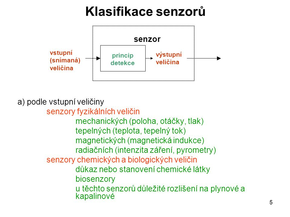 Klasifikace senzorů senzor a) podle vstupní veličiny