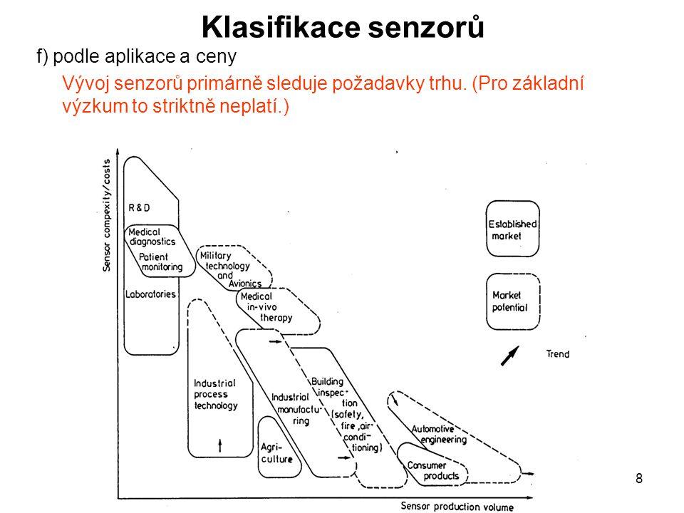 Klasifikace senzorů f) podle aplikace a ceny