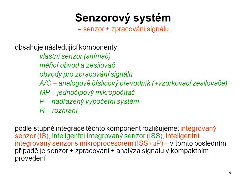 = senzor + zpracování signálu