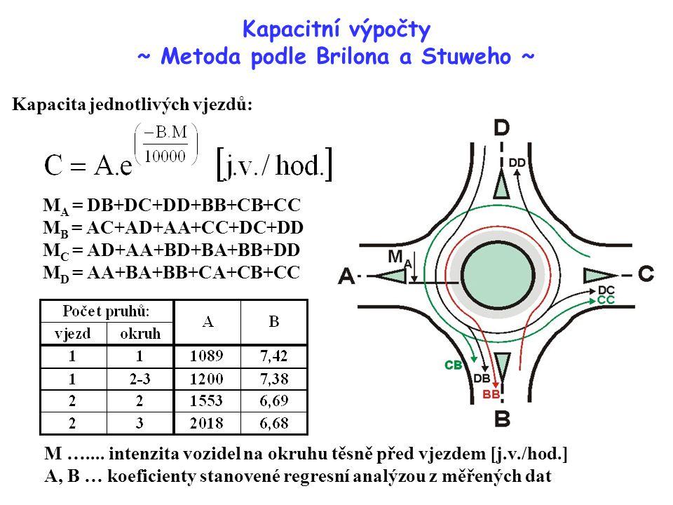 Kapacitní výpočty ~ Metoda podle Brilona a Stuweho ~