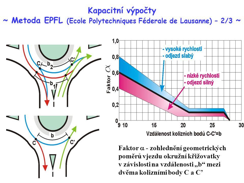 Kapacitní výpočty ~ Metoda EPFL (Ecole Polytechniques Féderale de Lausanne) – 2/3 ~