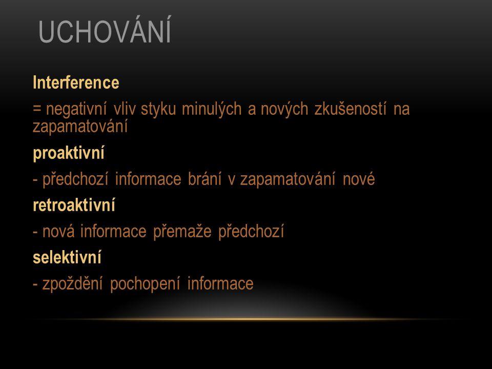 UCHOVÁNÍ Interference