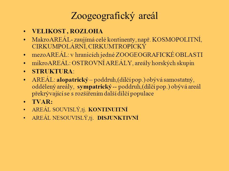 Zoogeografický areál VELIKOST , ROZLOHA