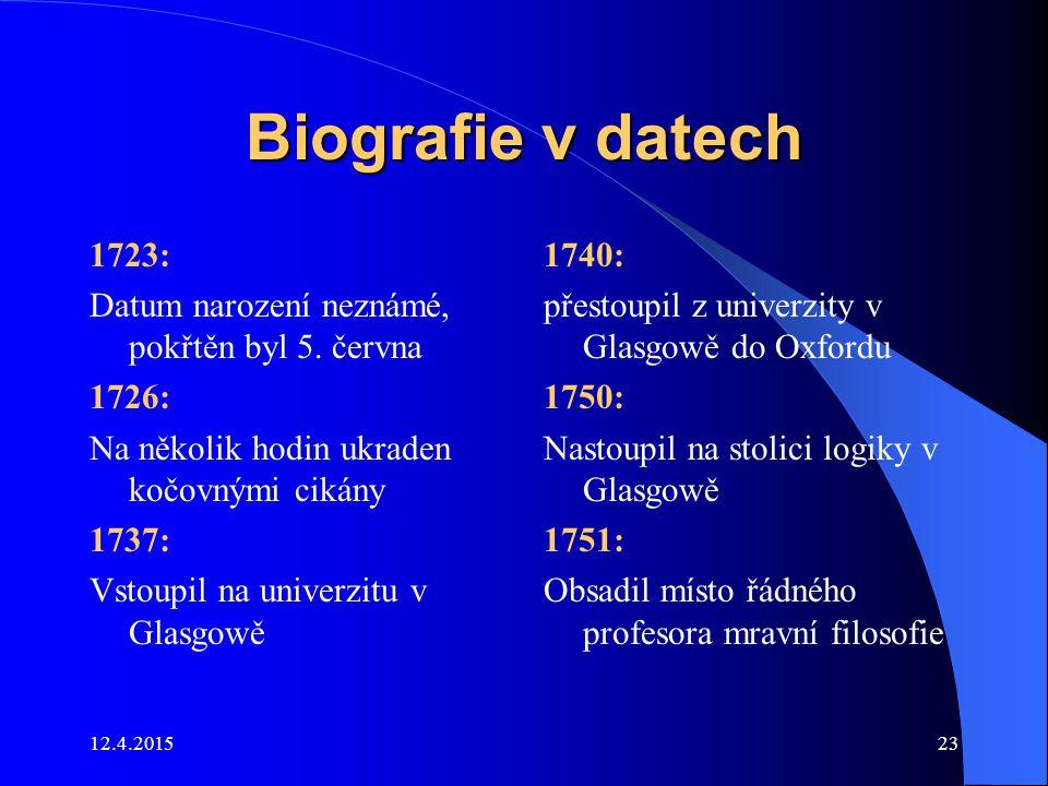 Biografie v datech 1723: Datum narození neznámé, pokřtěn byl 5. června