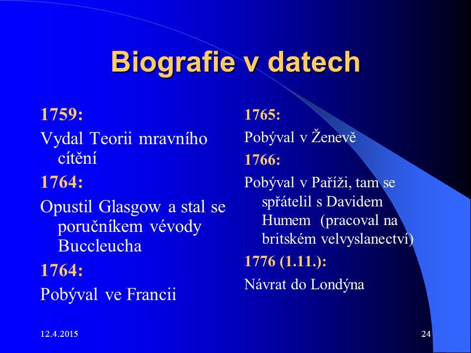 Biografie v datech 1759: Vydal Teorii mravního cítění 1764: