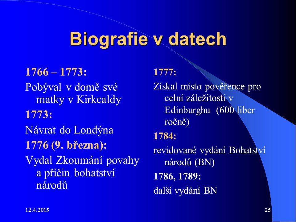 Biografie v datech 1766 – 1773: Pobýval v domě své matky v Kirkcaldy