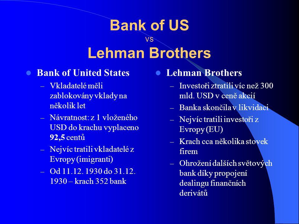 Bank of US vs Lehman Brothers