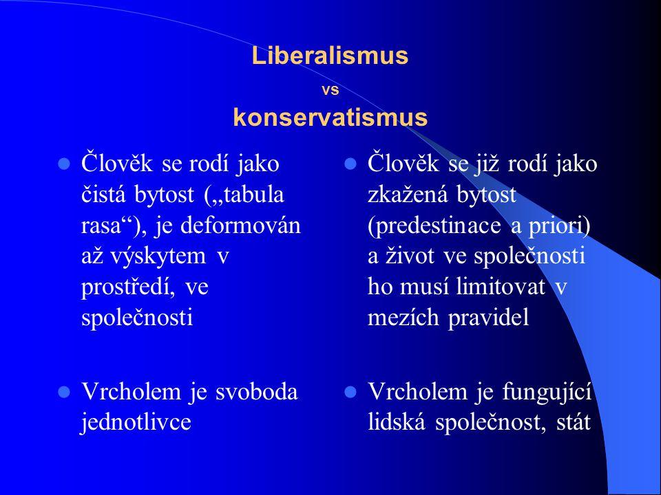 Liberalismus vs konservatismus