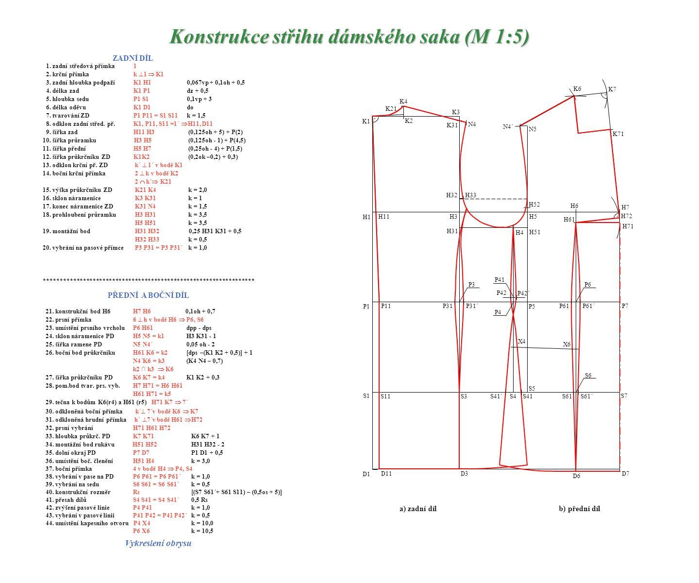Konstrukce střihu dámského saka (M 1:5)