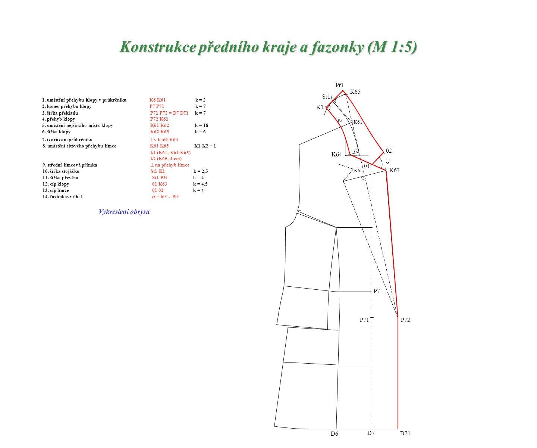 Konstrukce předního kraje a fazonky (M 1:5)