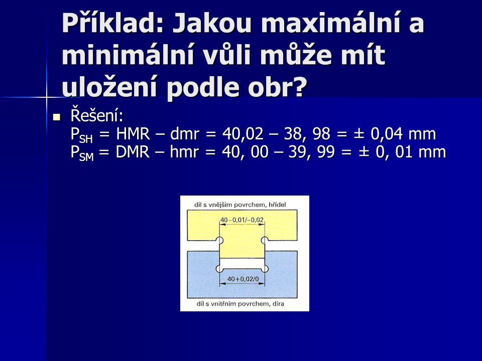 Příklad: Jakou maximální a minimální vůli může mít uložení podle obr