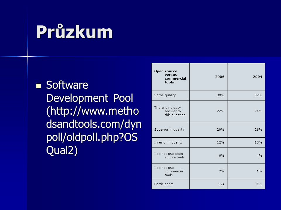 Průzkum Software Development Pool (http://www.methodsandtools.com/dynpoll/oldpoll.php OSQual2) Open source versus commercial tools.