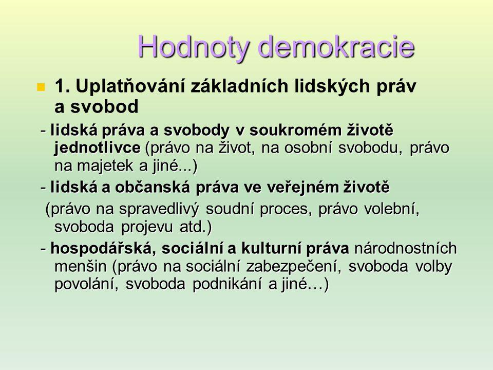 Hodnoty demokracie 1. Uplatňování základních lidských práv a svobod