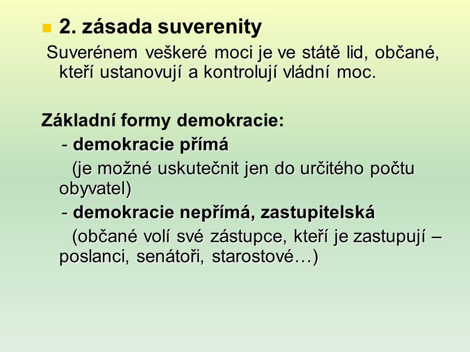 2. zásada suverenity Suverénem veškeré moci je ve státě lid, občané, kteří ustanovují a kontrolují vládní moc.