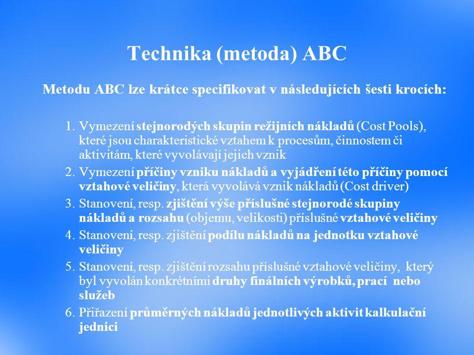 Technika (metoda) ABC Metodu ABC lze krátce specifikovat v následujících šesti krocích:
