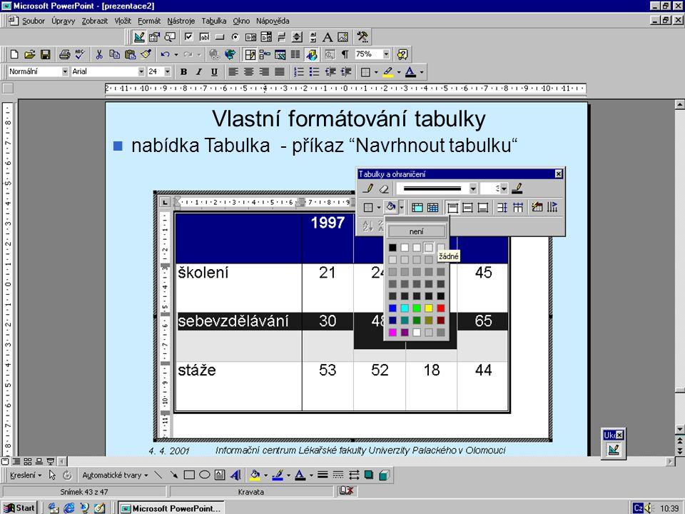 nabídka Tabulka - příkaz Navrhnout tabulku
