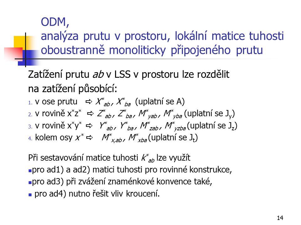 ODM, analýza prutu v prostoru, lokální matice tuhosti oboustranně monoliticky připojeného prutu