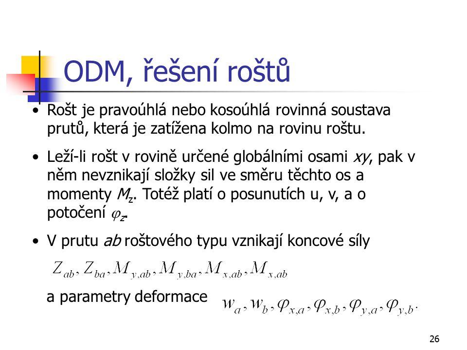 ODM, řešení roštů Rošt je pravoúhlá nebo kosoúhlá rovinná soustava prutů, která je zatížena kolmo na rovinu roštu.