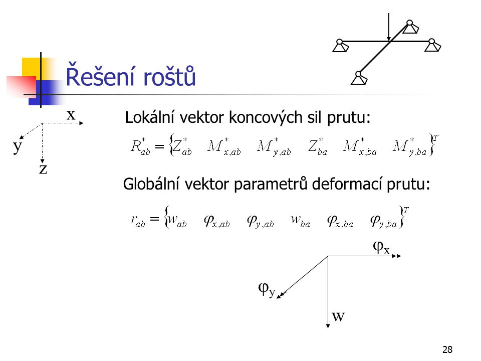 Řešení roštů x y z jx jy w Lokální vektor koncových sil prutu:
