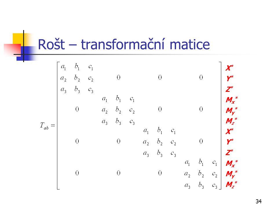 Rošt – transformační matice