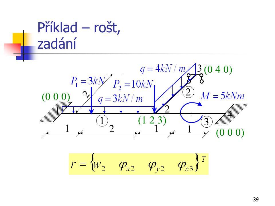Příklad – rošt, zadání 3 (0 4 0) 2 2 (0 0 0) 2 1 4 1 (1 2 3) 3 1 2 1 1