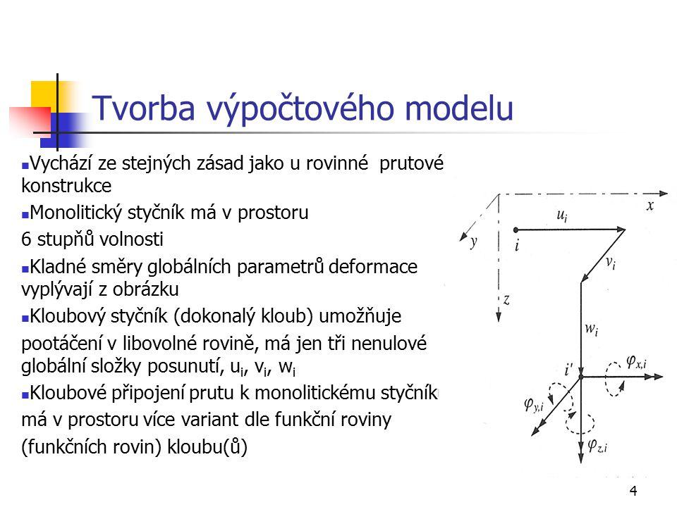 Tvorba výpočtového modelu