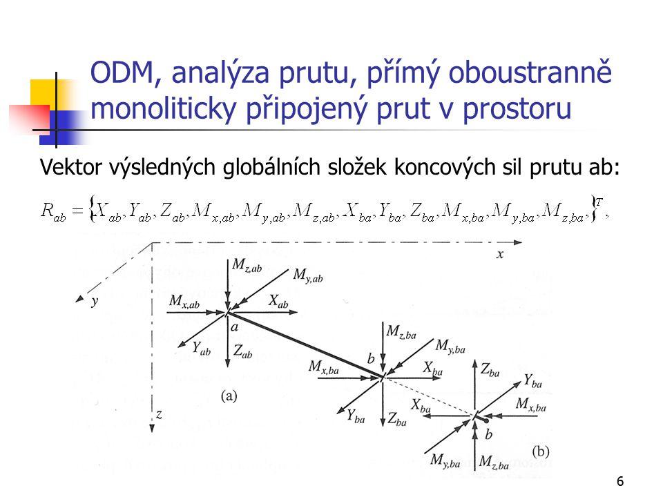 ODM, analýza prutu, přímý oboustranně monoliticky připojený prut v prostoru